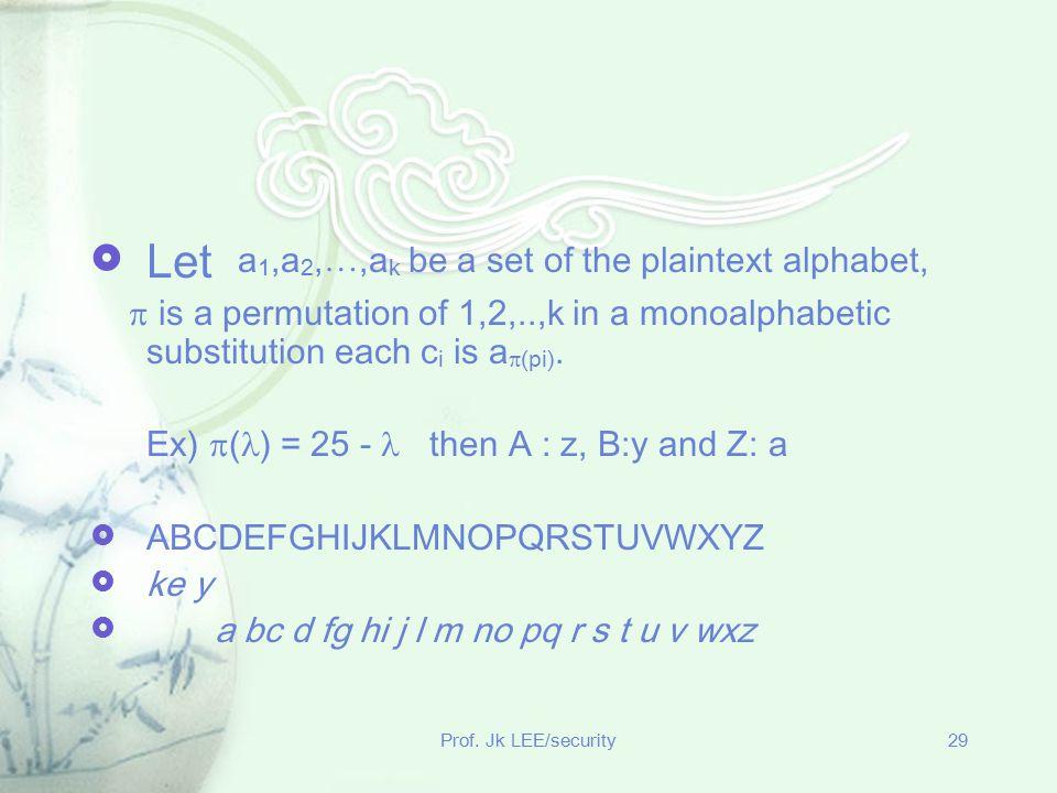 Let a1,a2,…,ak be a set of the plaintext alphabet,