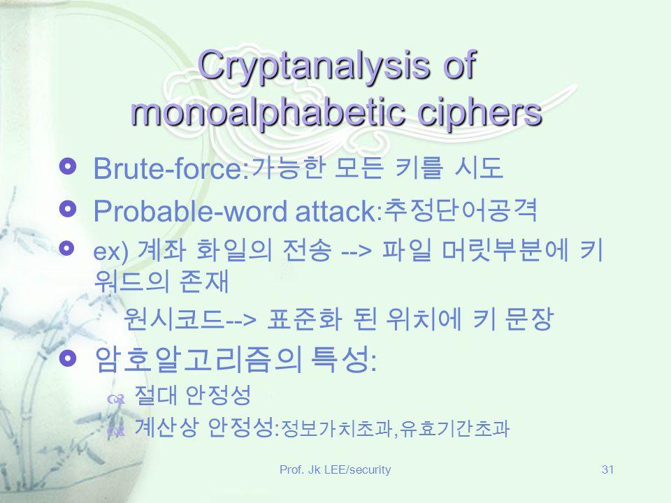 Cryptanalysis of monoalphabetic ciphers