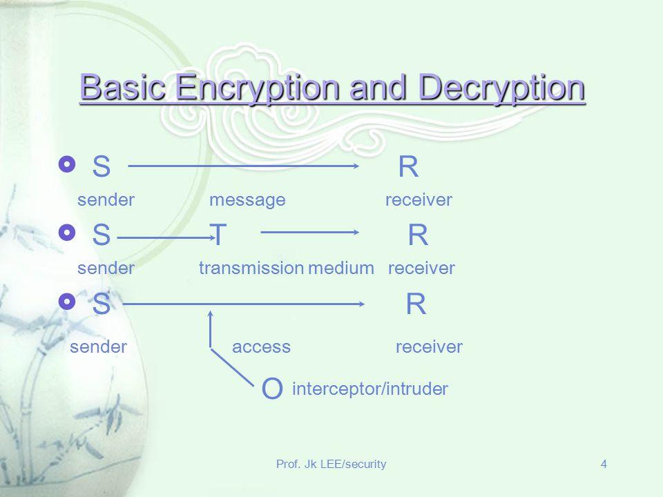 Basic Encryption and Decryption