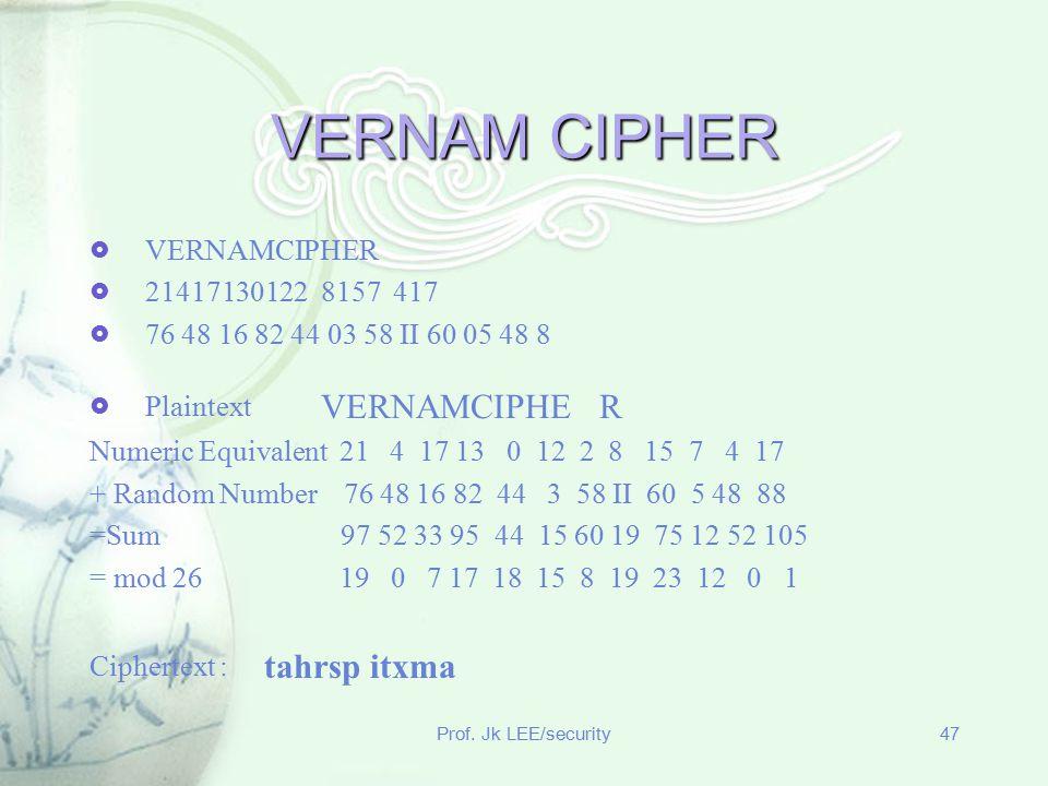 VERNAM CIPHER VERNAMCIPHER 21417130122 8157 417