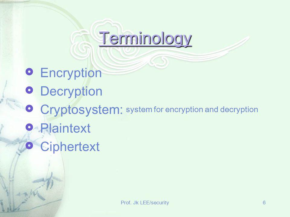 Terminology Encryption Decryption