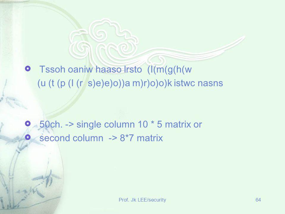 Tssoh oaniw haaso lrsto (I(m(g(h(w