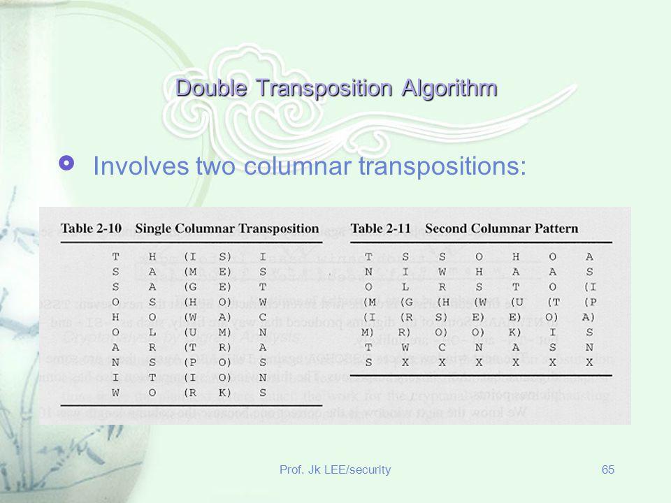 Double Transposition Algorithm