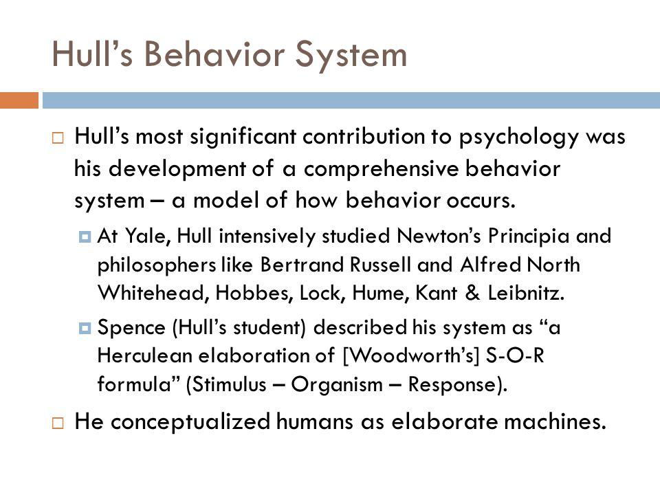 Hull's Behavior System