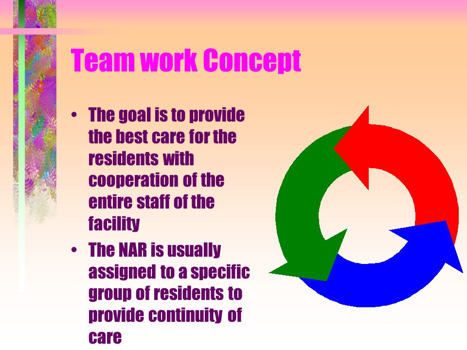 Team work Concept The goal is to provide the best care for the residents with cooperation of the entire staff of the facility.