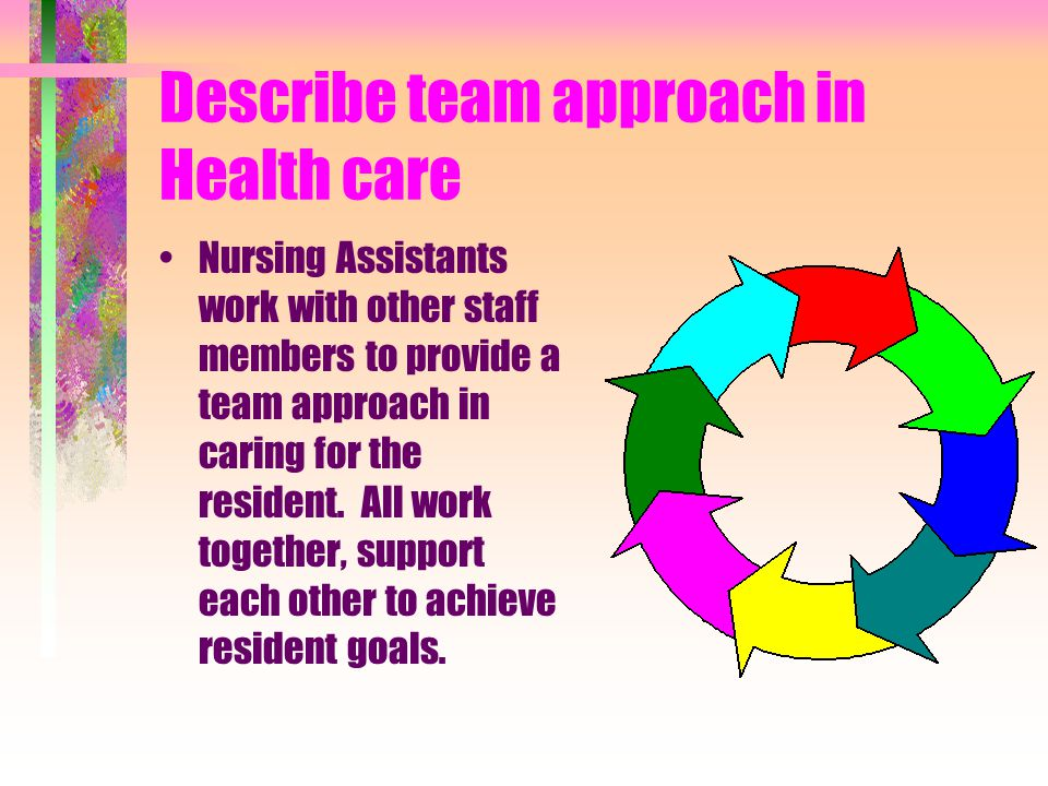 Describe team approach in Health care