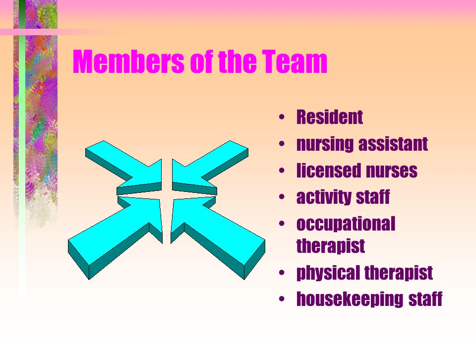 Members of the Team Resident nursing assistant licensed nurses