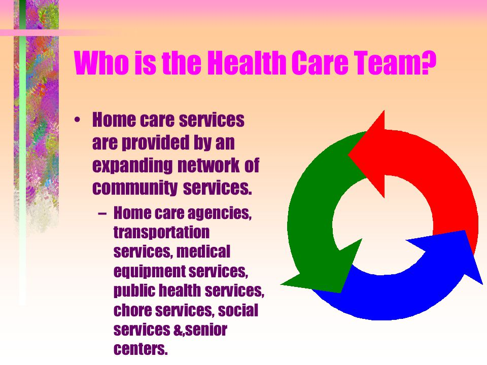 Who is the Health Care Team