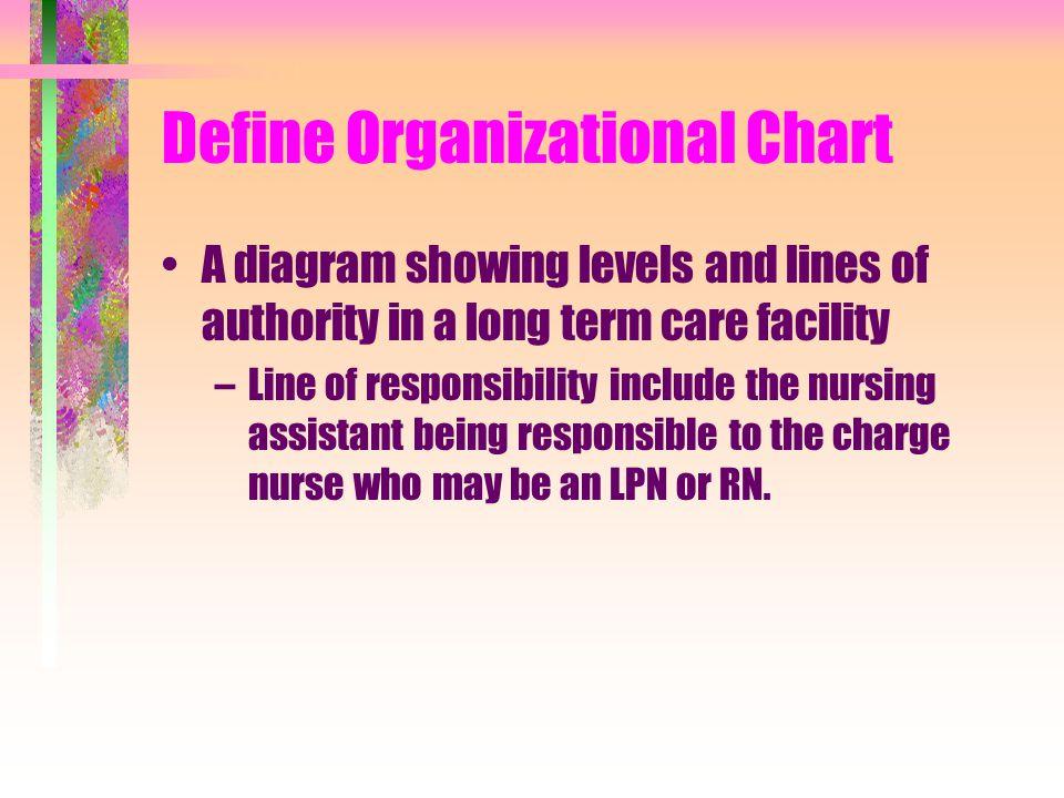 Define Organizational Chart