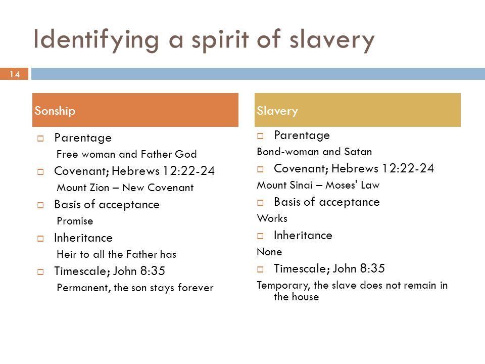 Identifying a spirit of slavery