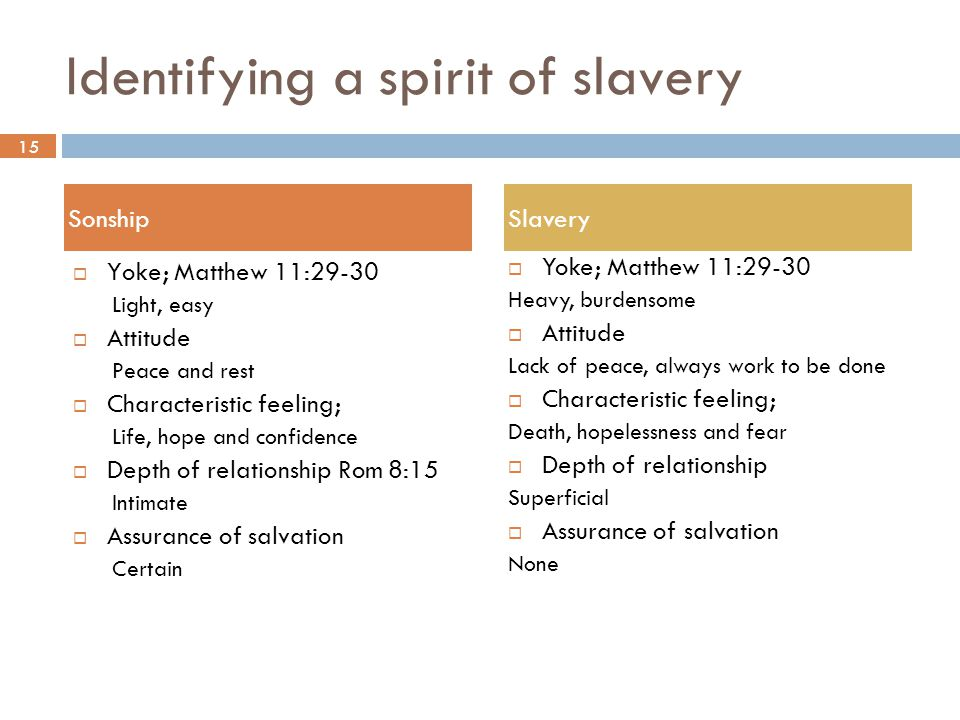Identifying a spirit of slavery