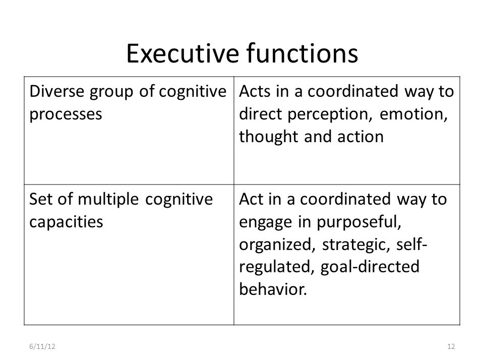 Executive functions Diverse group of cognitive processes