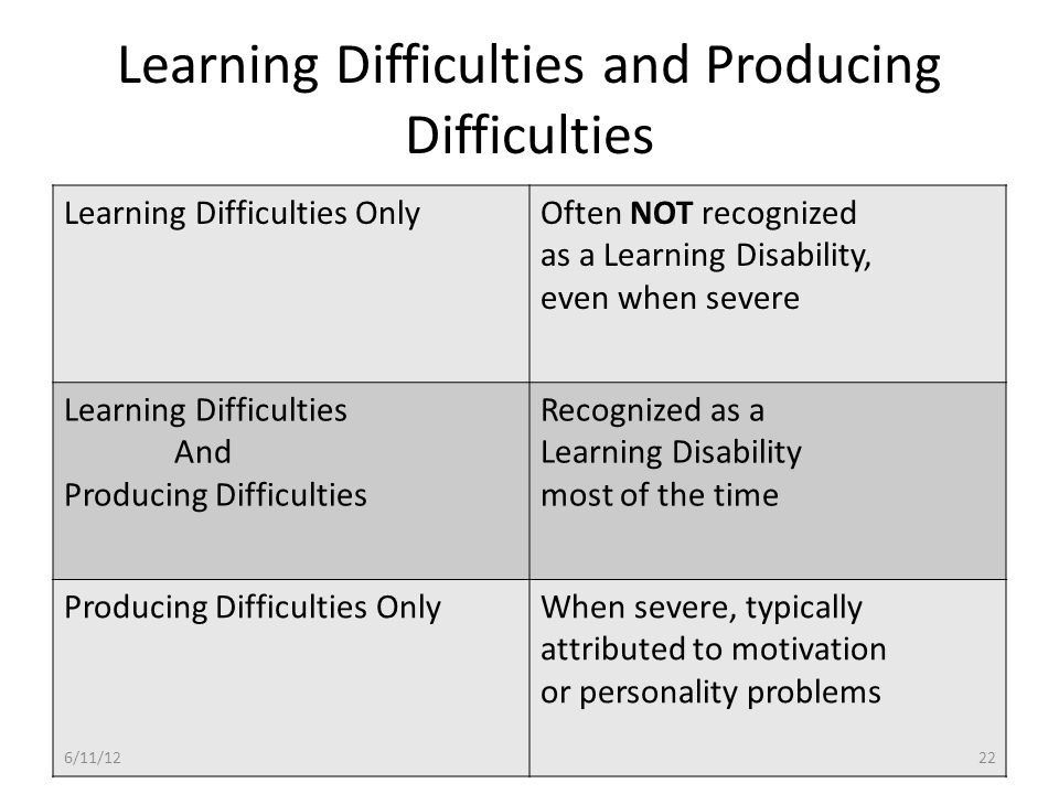 Learning Difficulties and Producing Difficulties