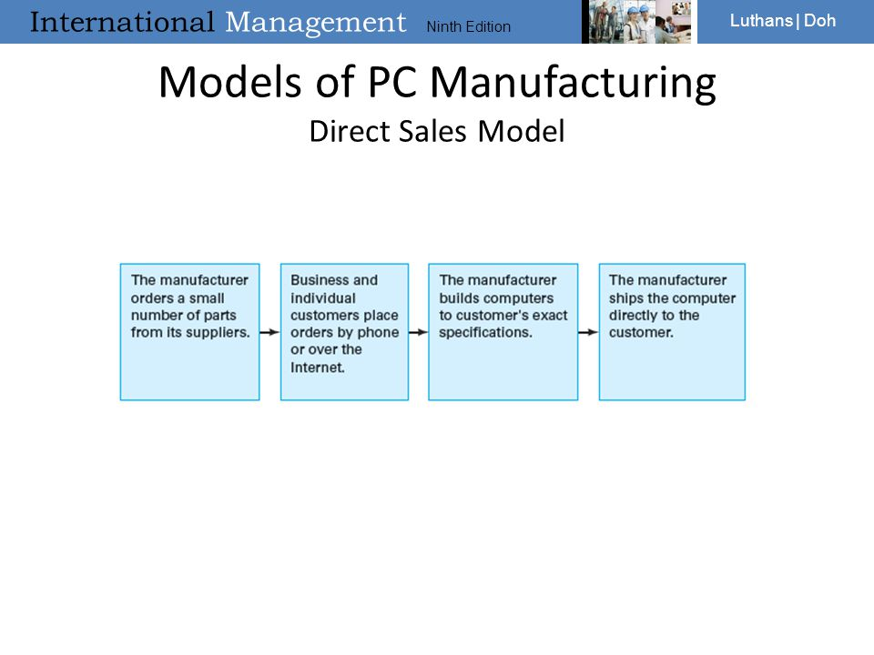 Models of PC Manufacturing Direct Sales Model