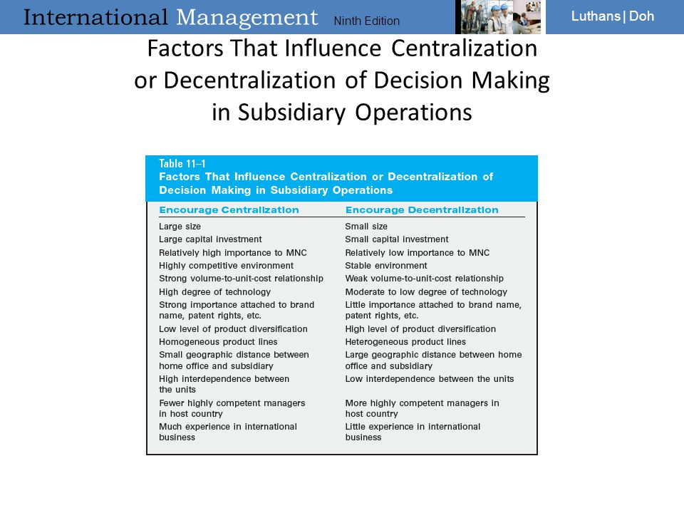 Factors That Influence Centralization or Decentralization of Decision Making in Subsidiary Operations