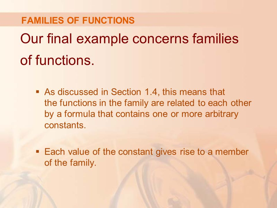 Our final example concerns families of functions.