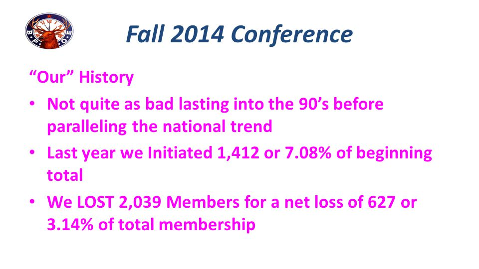 Fall 2014 Conference Our History