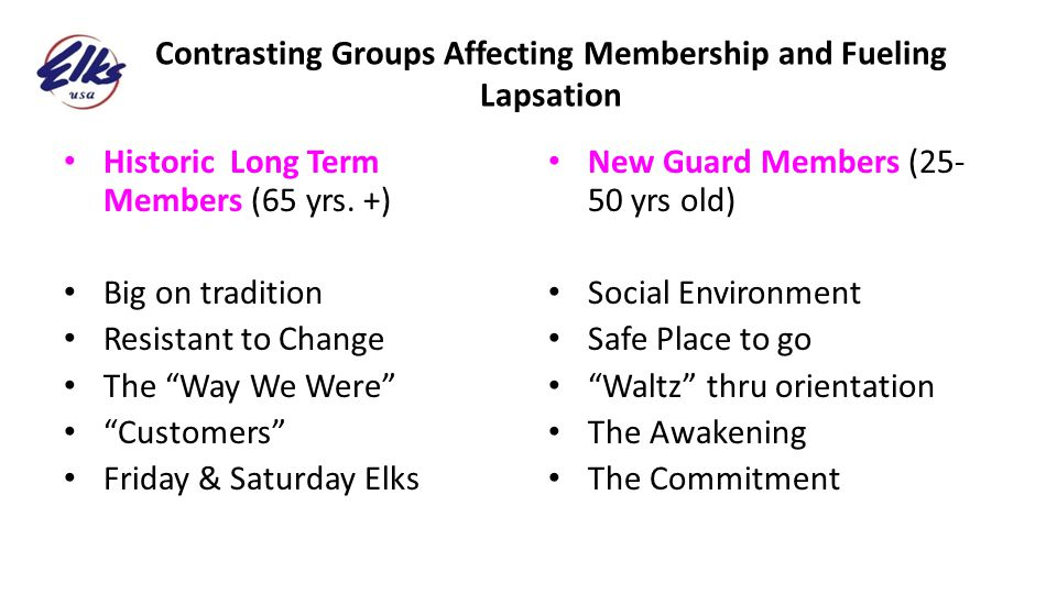 Contrasting Groups Affecting Membership and Fueling Lapsation