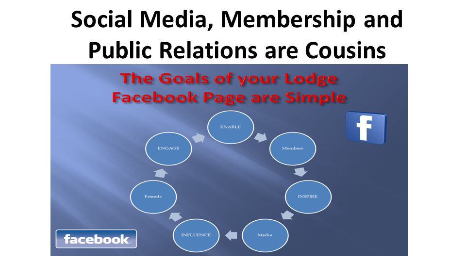 Social Media, Membership and Public Relations are Cousins