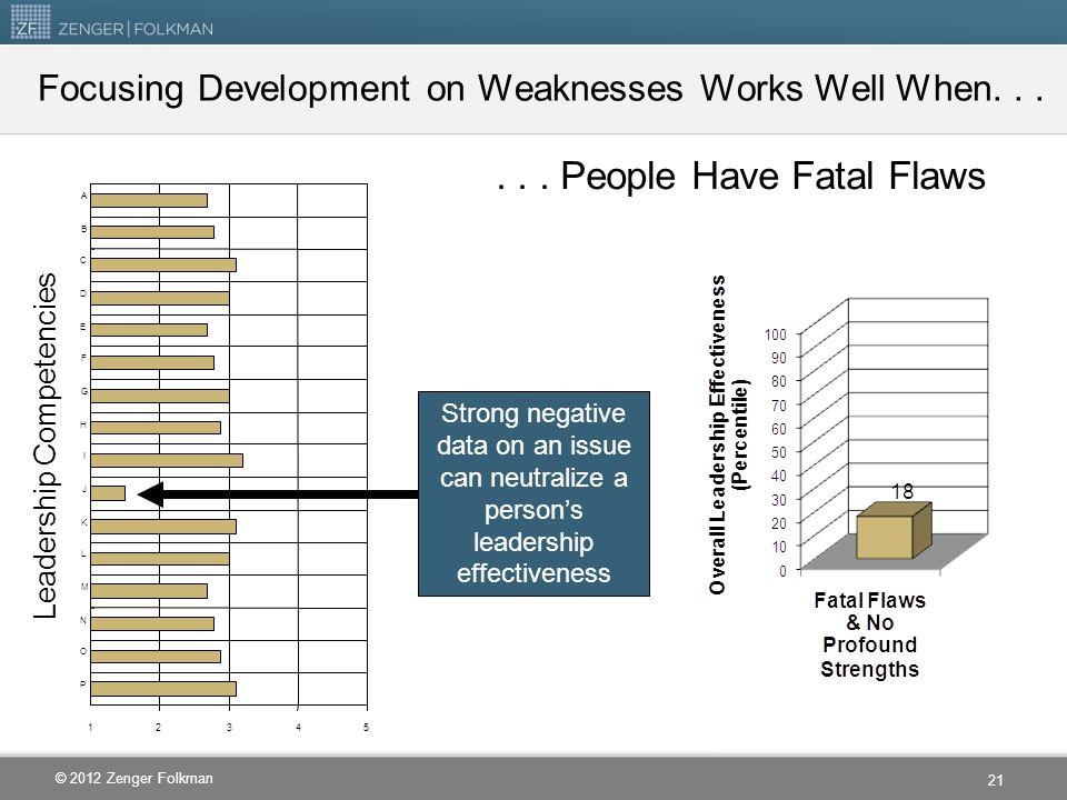 Focusing Development on Weaknesses Works Well When. . .