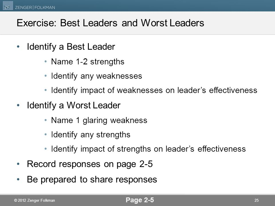 Exercise: Best Leaders and Worst Leaders