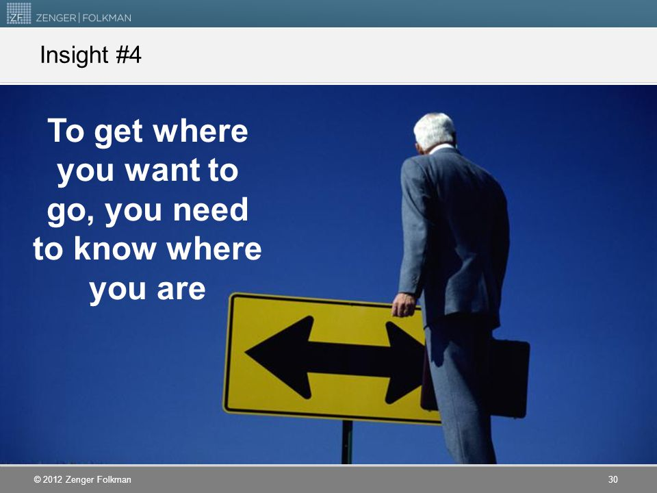 To get where you want to go, you need to know where you are