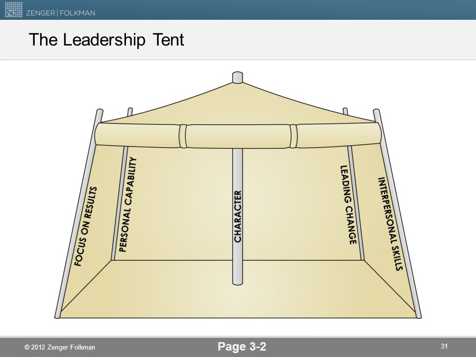 The Leadership Tent Page 3-2