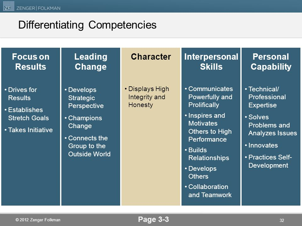 Differentiating Competencies