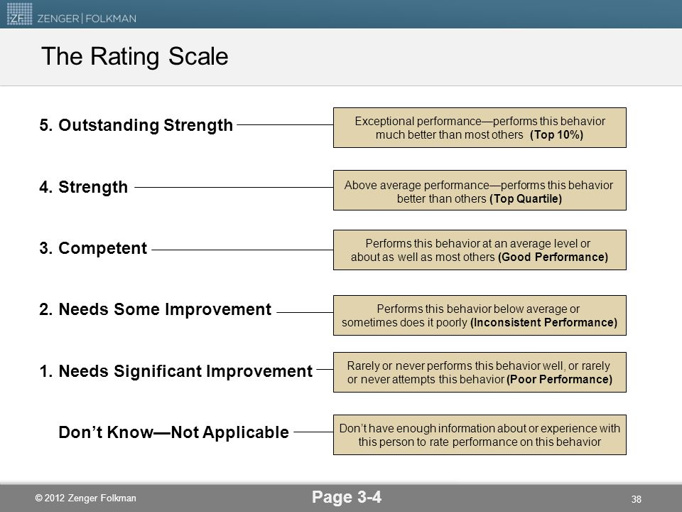 The Rating Scale 5. Outstanding Strength 4. Strength 3. Competent