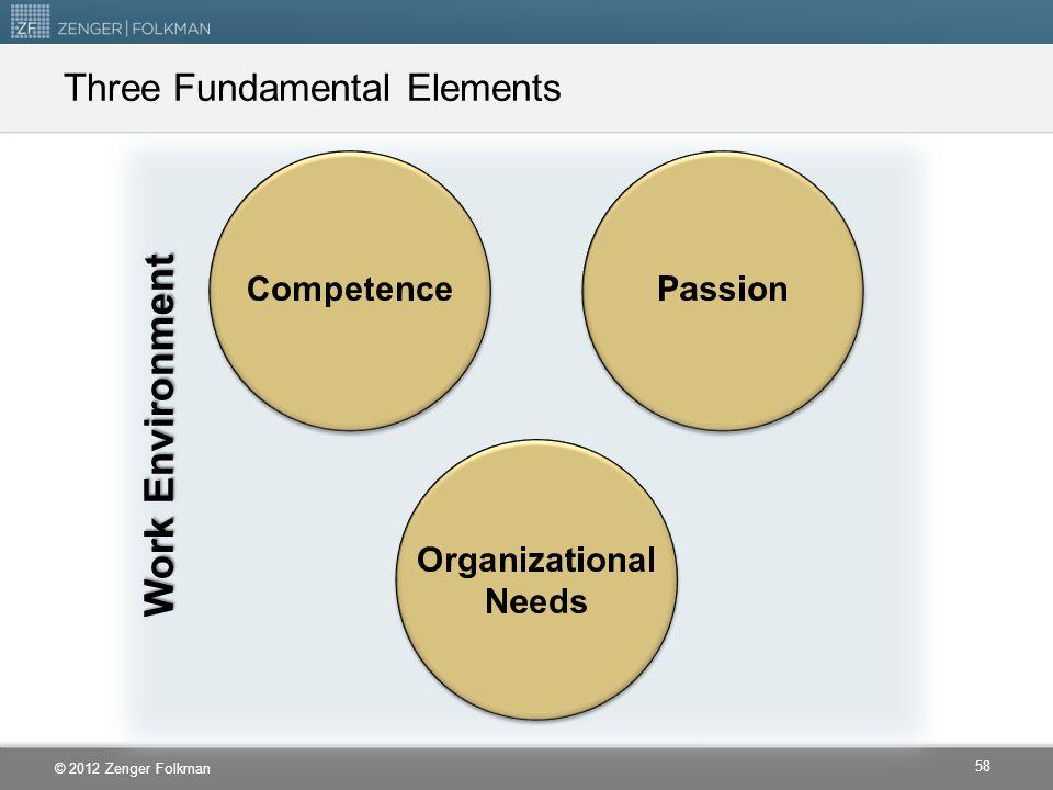 Three Fundamental Elements