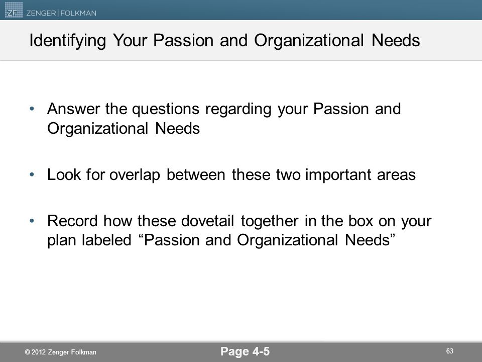 Identifying Your Passion and Organizational Needs