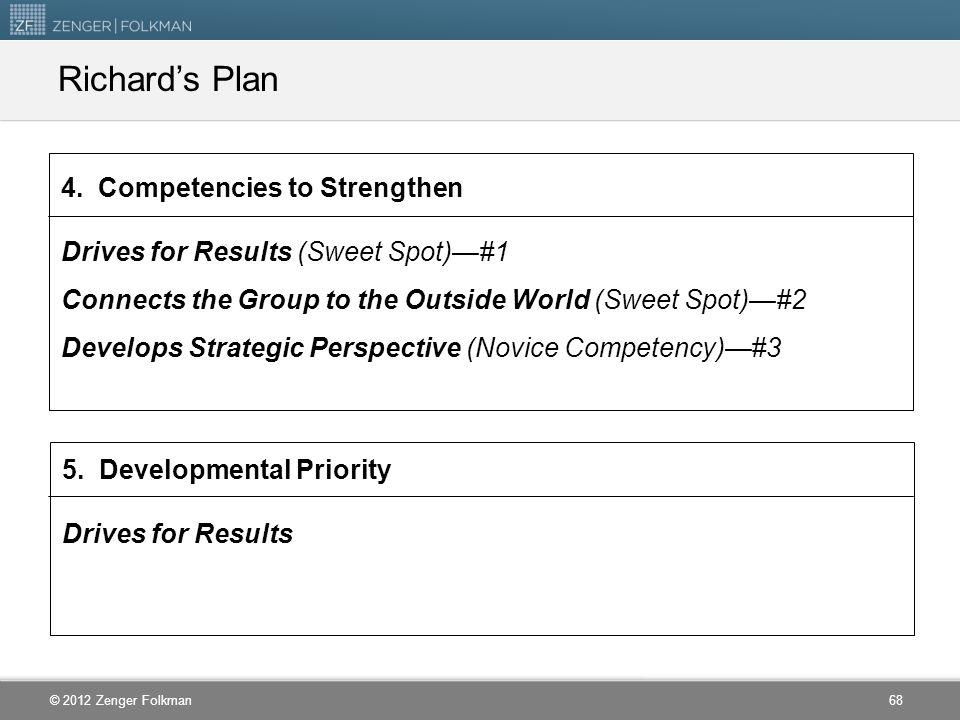 Richard's Plan 4. Competencies to Strengthen