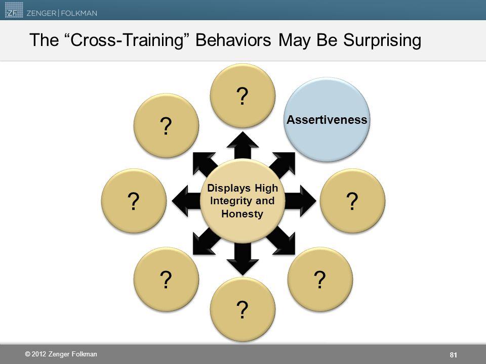 The Cross-Training Behaviors May Be Surprising