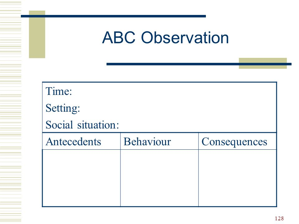 ABC Observation Time: Setting: Social situation: Antecedents Behaviour