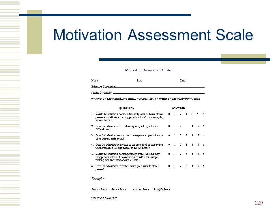 Motivation Assessment Scale