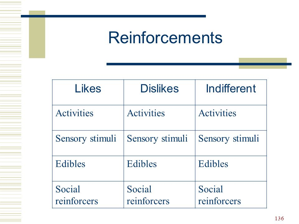 Reinforcements Likes Dislikes Indifferent Activities Sensory stimuli
