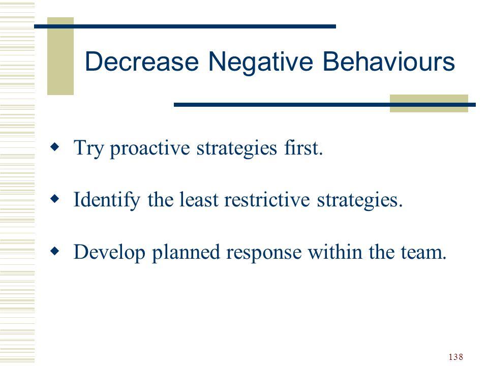 Decrease Negative Behaviours