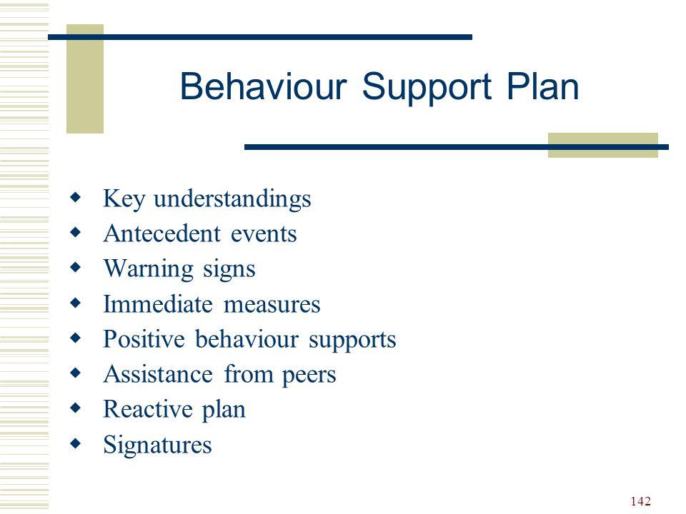 Behaviour Support Plan