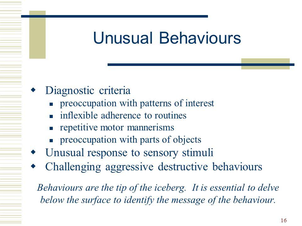 Unusual Behaviours Diagnostic criteria