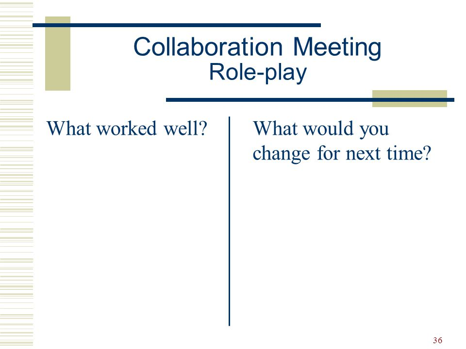 Collaboration Meeting Role-play