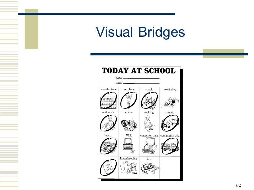 Visual Bridges