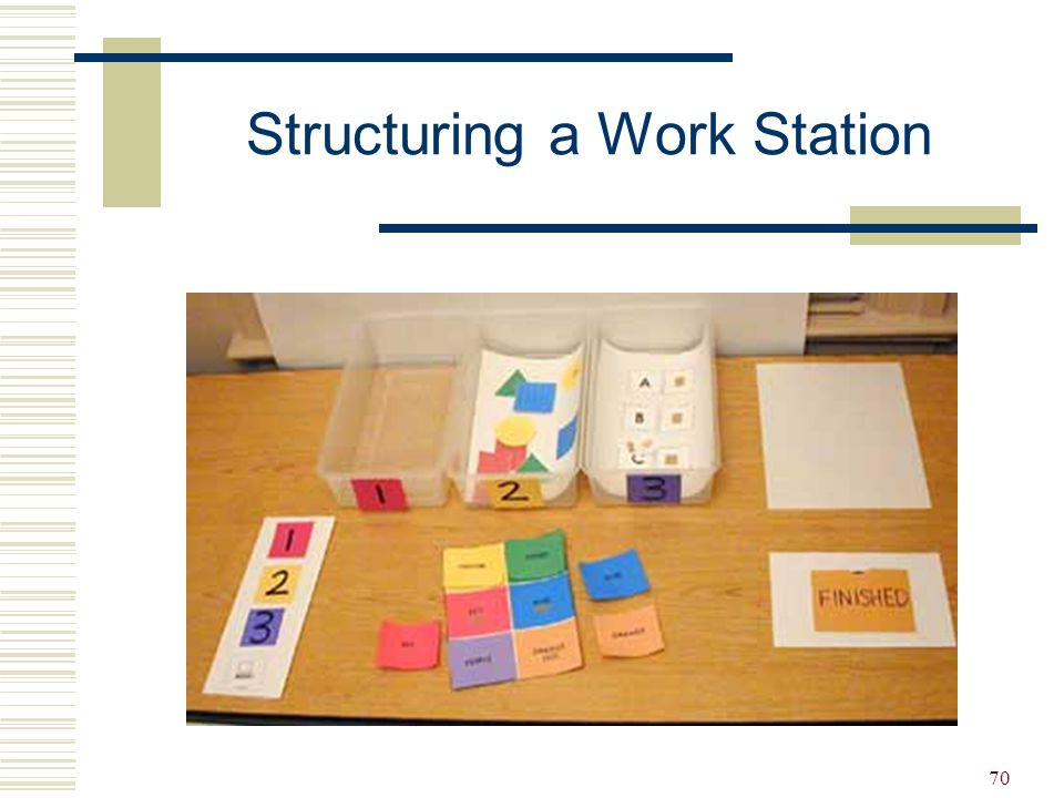 Structuring a Work Station