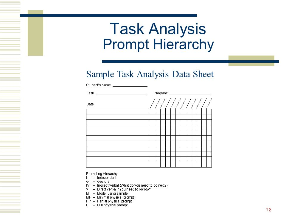 Task Analysis Prompt Hierarchy