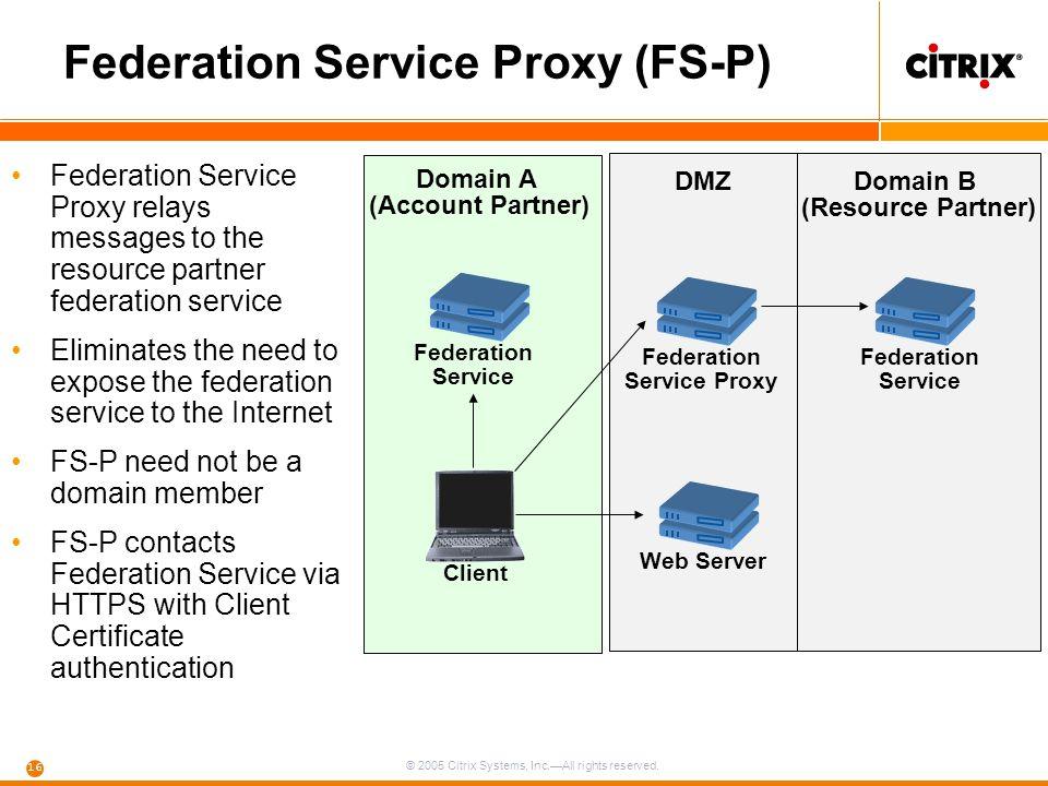 Federation Service Proxy (FS-P)