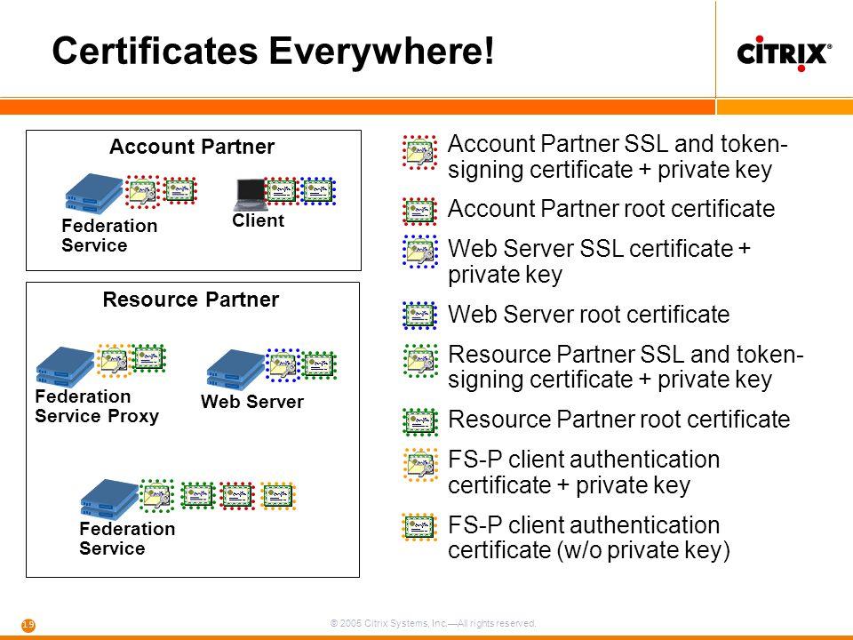 Certificates Everywhere!