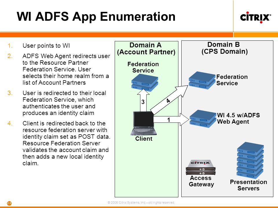 WI ADFS App Enumeration