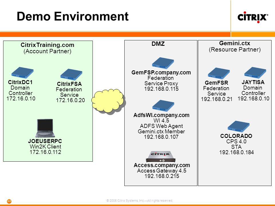 Demo Environment DMZ Gemini.ctx (Resource Partner)