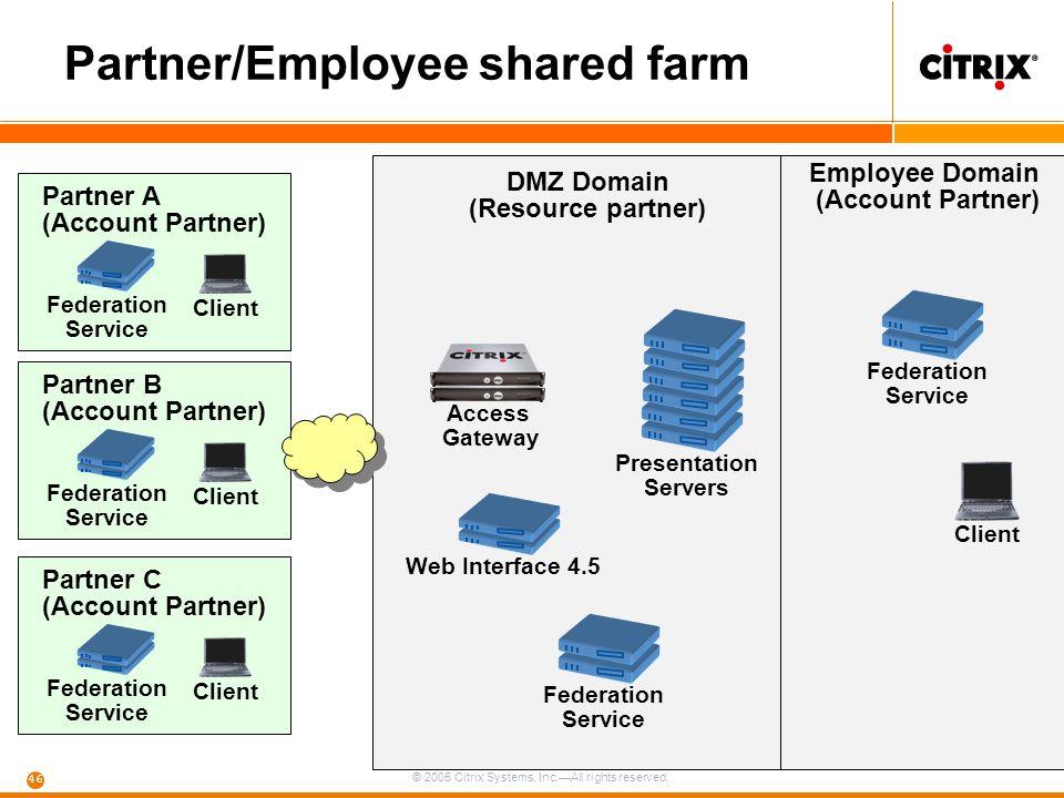 Partner/Employee shared farm