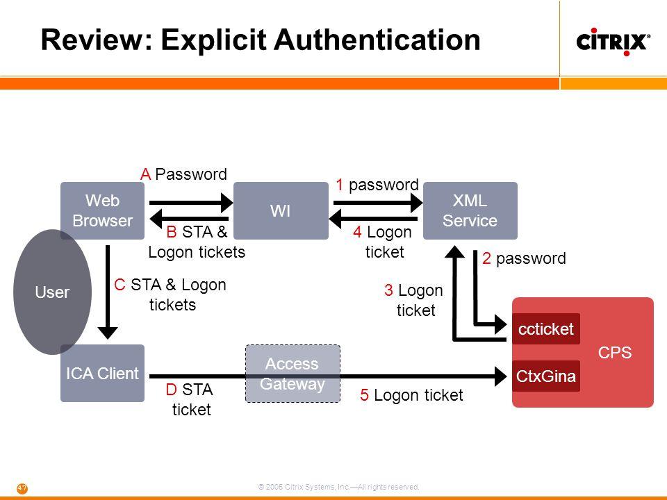 Review: Explicit Authentication