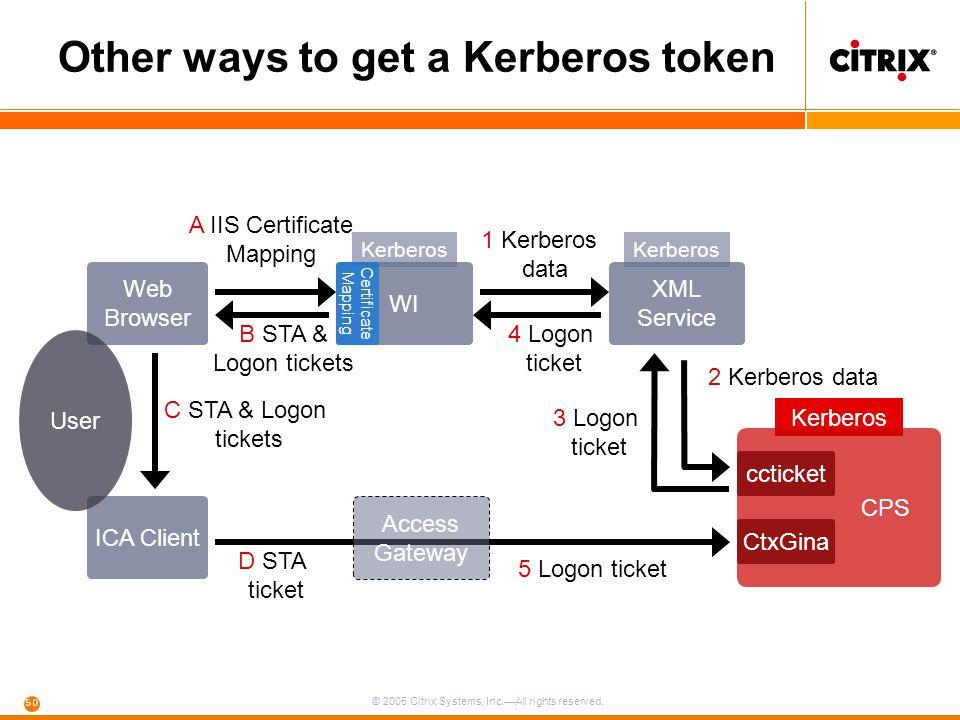 Other ways to get a Kerberos token